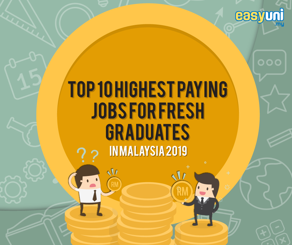 Top 10 Highest Paying Jobs for Fresh Graduates in Malaysia