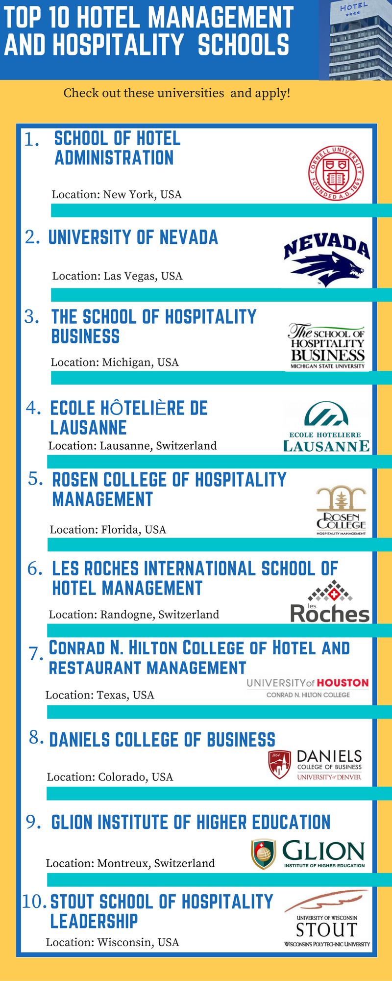 Top 10 hotel management and hospitality schools
