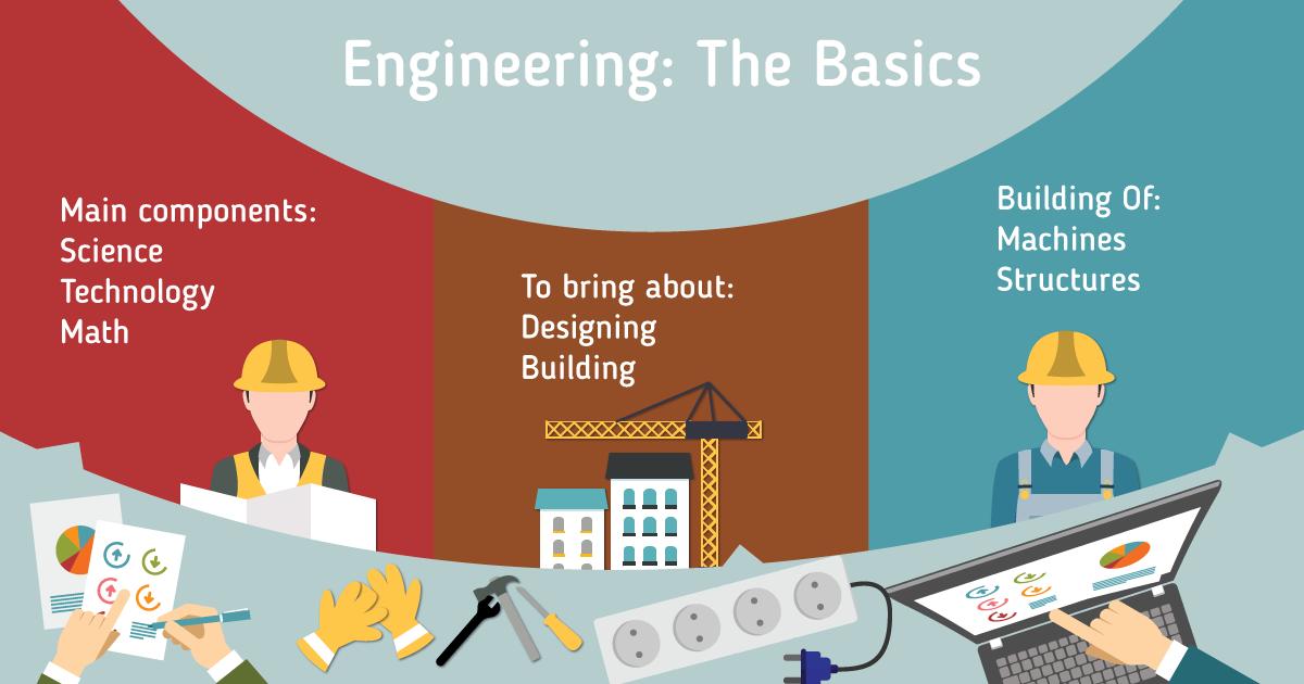 study engineering in new zealand