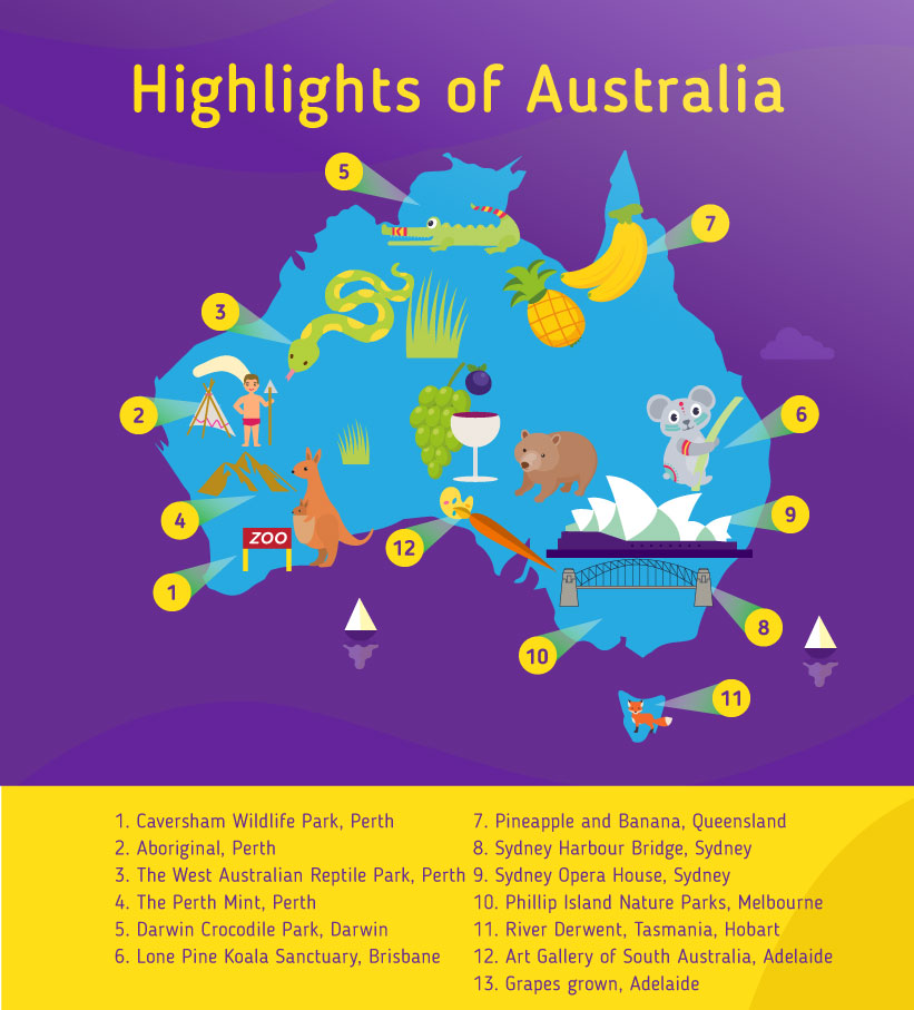 Places to go to in Australia, Map of Australia