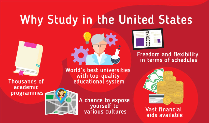 Why should you study in the US?