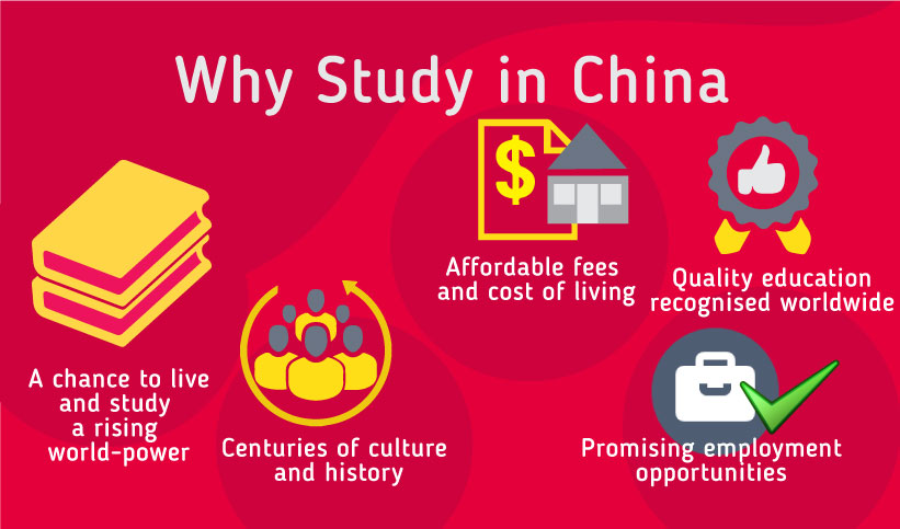 Why Study in China: A chance to live and study a rising world-power - Centuries of culture and history - Affordable fees and cost of living - Quality education recognised worldwide - Promising employment opportunities