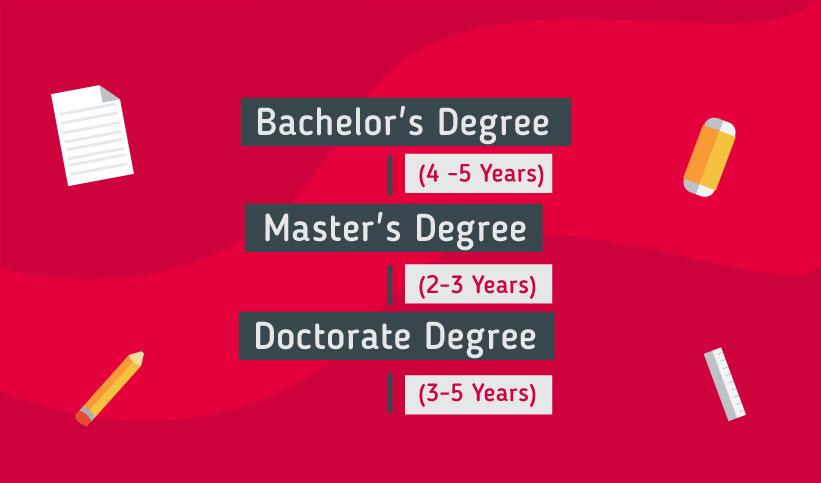 Pathway to study in the Italy: Bachelor's Degree 4-5 years, Master's Degree 2-3 years , Doctorate Degree 3-5 years