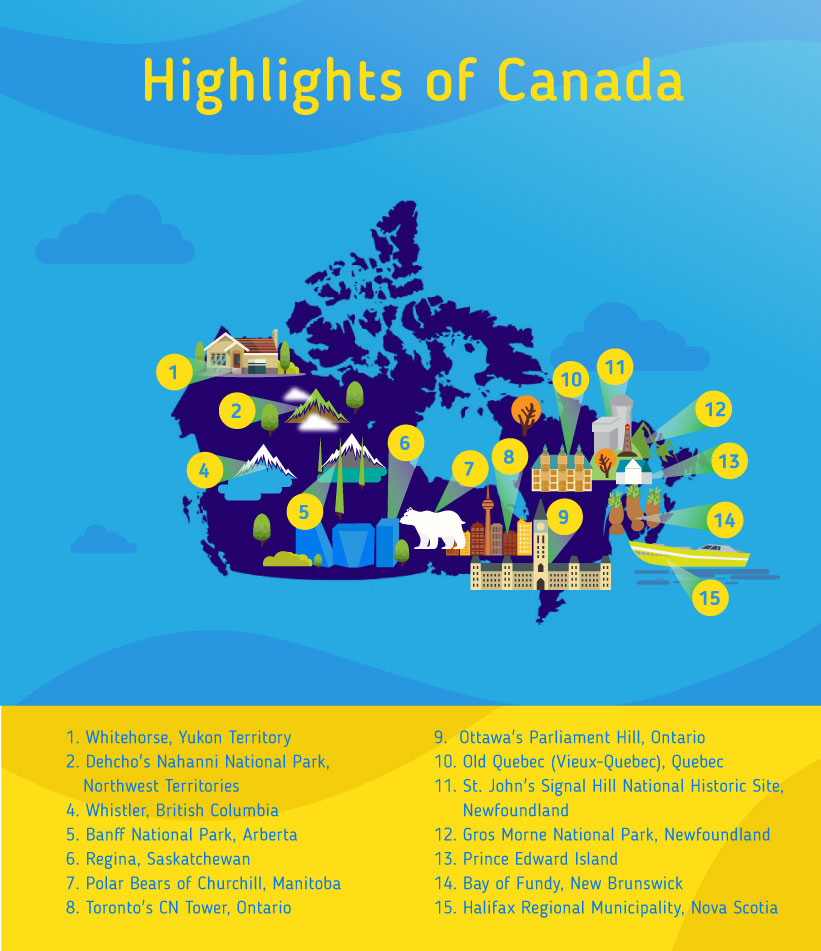 Places to go to in Canada
