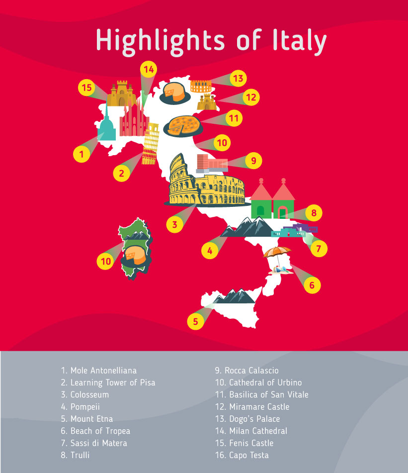 Places to go to in the Italy, Map of Italy