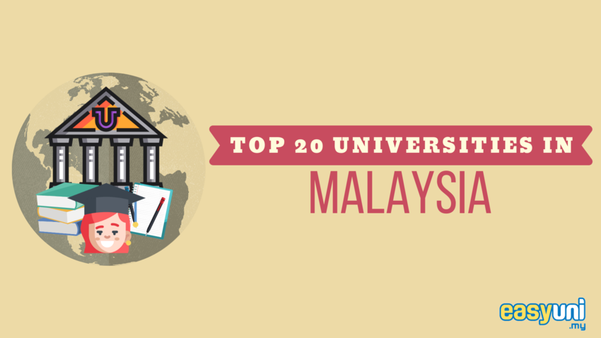 top 20 universities in malaysia qs rankings